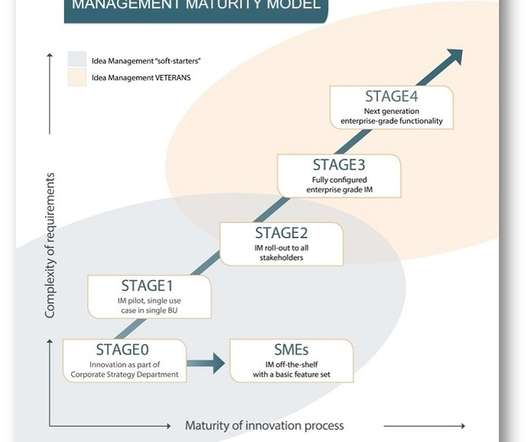 four stages of innovation process A guide to the implementation process: stages  innovation must be effective implementation science is the study of the processes needed to bring.