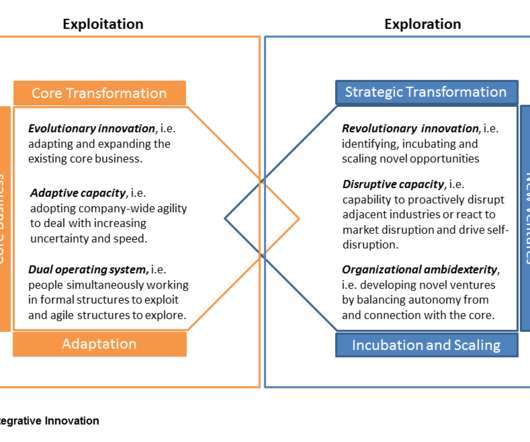 Agile and innovation business innovation brief organizational agility entails dual innovation fandeluxe Images