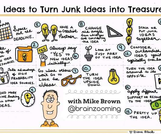 Creative Thinking and Exercises - Business Innovation Brief